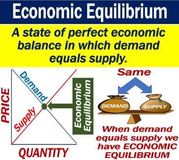 Economic Equilibrium
