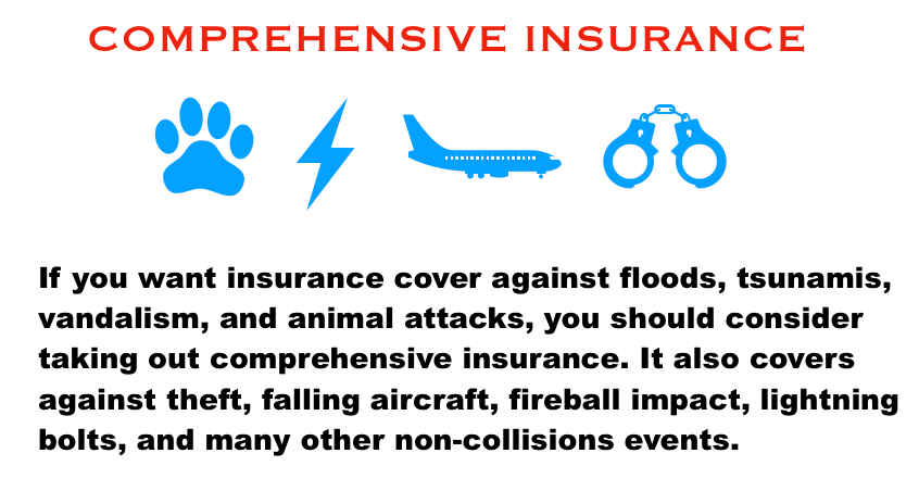 Comprehensive Insurance Definition And Meaning