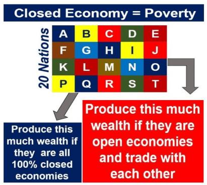 Closed_Economy