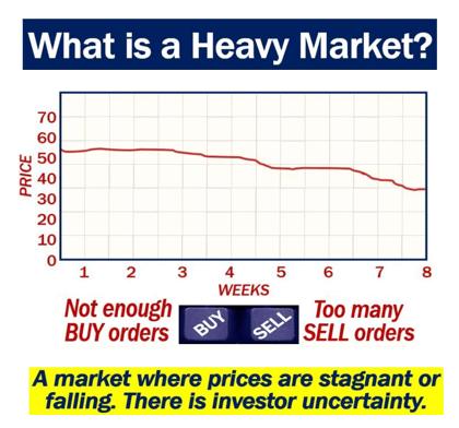 Heavy_Market