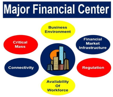 Major Financial Center