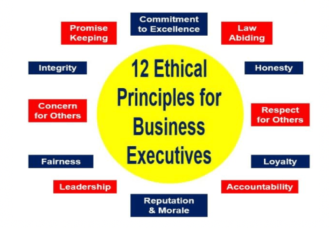 ethical_principles_business
