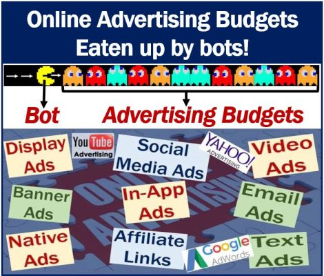 Online Advertising Budgets - bots
