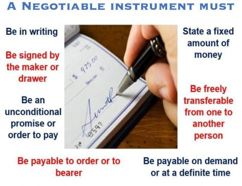 A_Negotiable_Instrument_Must