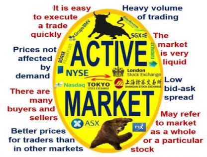 Active_Market