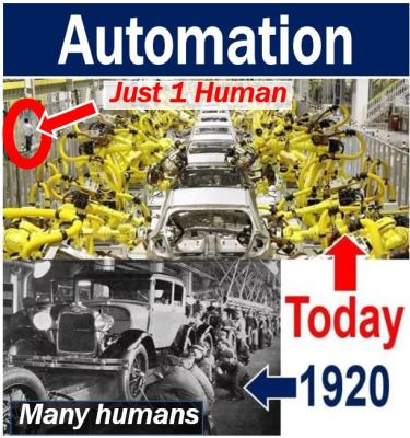Automation today and a century ago