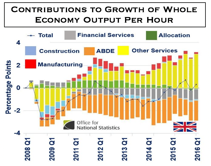 Contributions_Whole_Economy