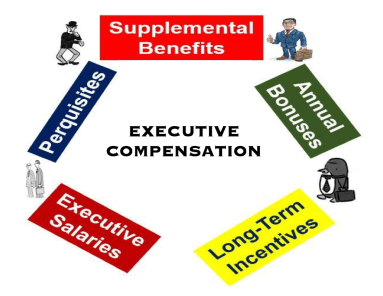 Executive_Compensation
