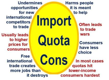 Import_Quota_Cons