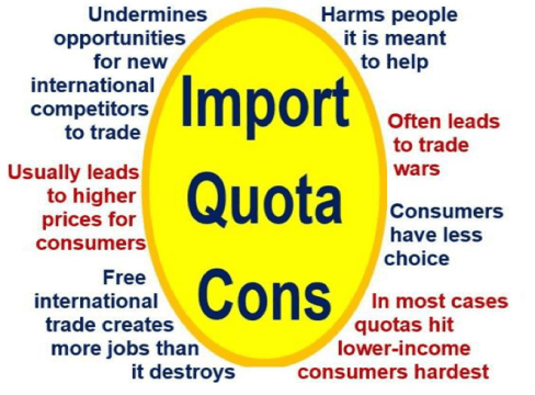Import_Quota_Cons
