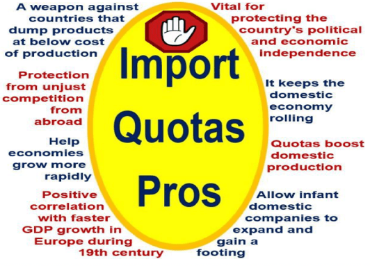 Import_Quotas_Pros