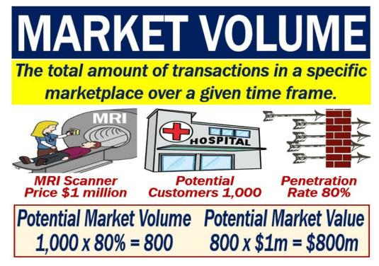 Market_Volume