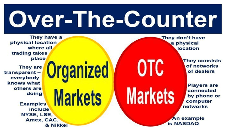 What Is Over The Counter Otc Definition And Meaning Market Business News