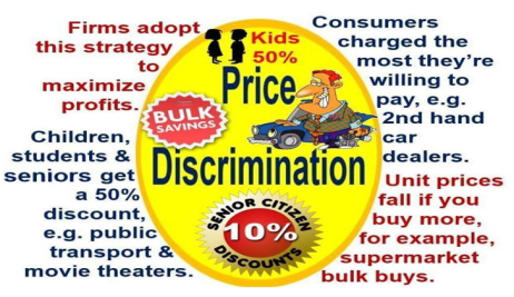Price_Discrimination