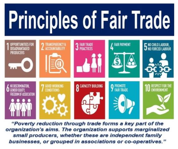 Principles_Fair_Trade