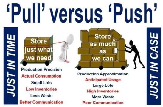 Pull_vs_Push