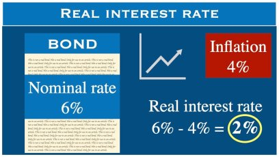 Real_Interest_Rate_Example