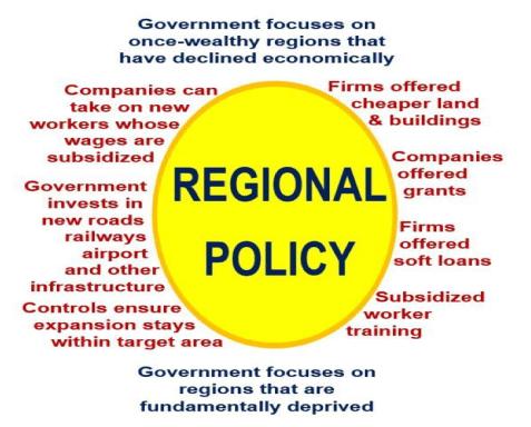 Regional_Policy