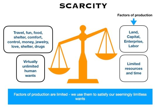 ScarcityPic