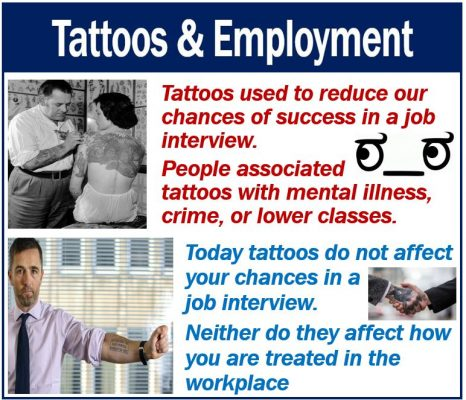Tattoos and employment