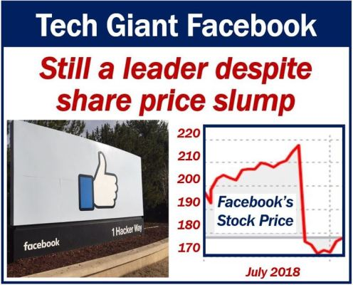 Tech Giant Facebook