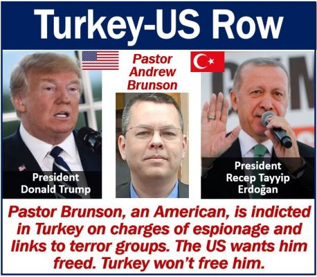 Turkey-US row
