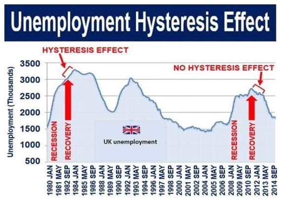 UK_unemployment