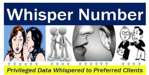What is a whisper number? Definition and meaning - Market