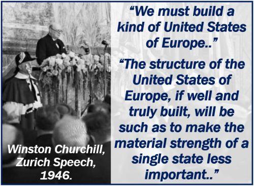 Winston Churchill Zurich Speech - 1946