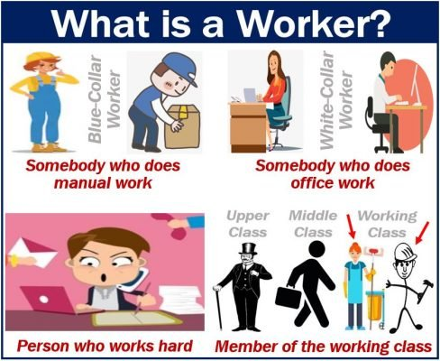 Worker - definition and examples