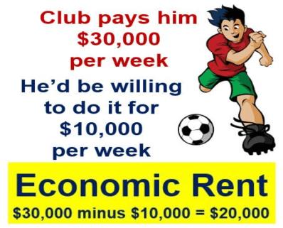 economic_rent