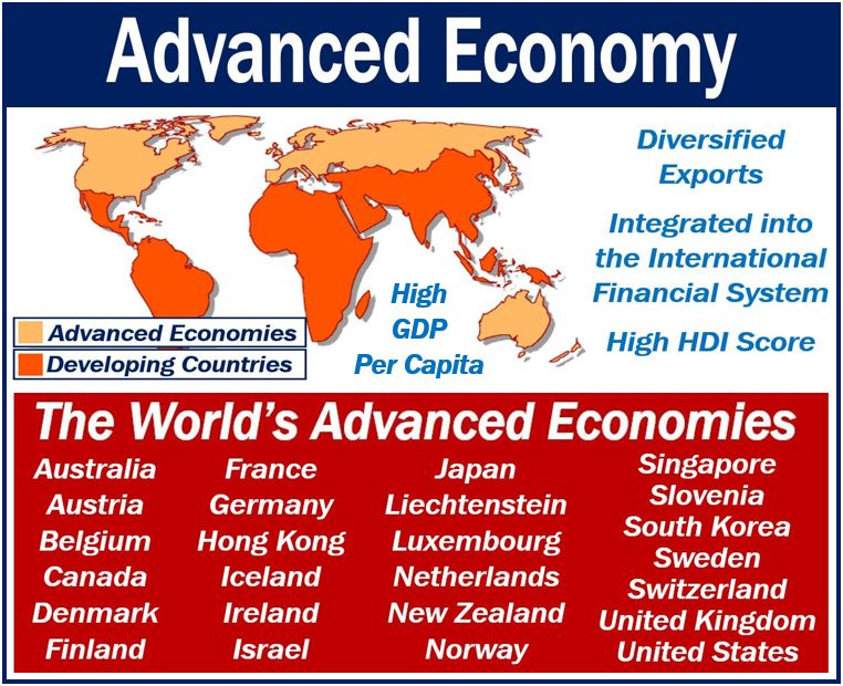 Advanced Economy