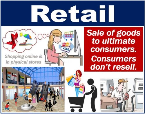 Retail - definition and examples