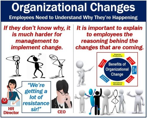 Organizational Changes - tell them why