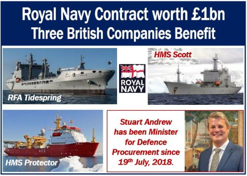 Royal Navy Contract worth one billion