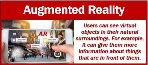 Augmented reality - definition and example