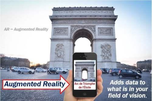 Augmented reality image - Paris