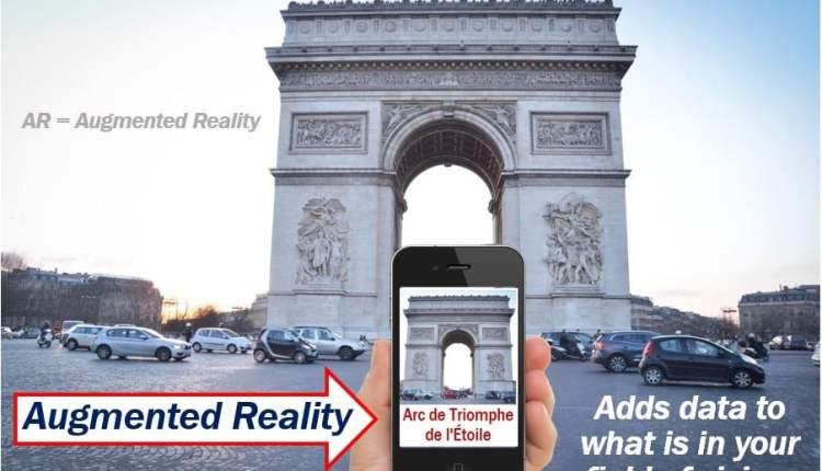 Augmented reality image – Paris