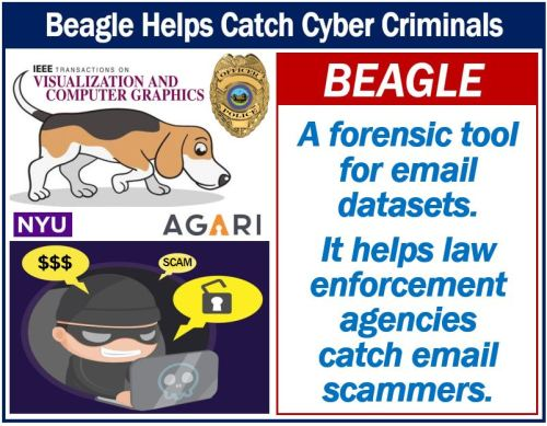 Beagle helps catch email scammers