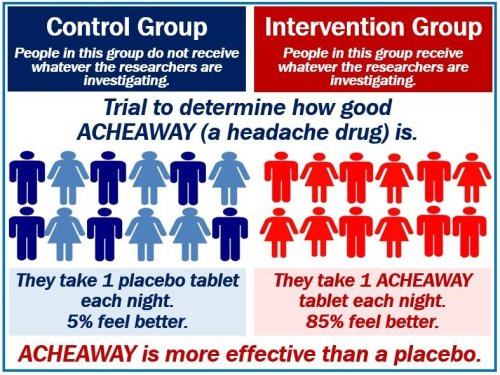 Control group vs intervention group image