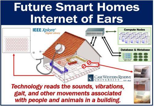 Future Smart Homes - Internet of Ears
