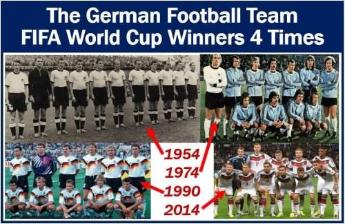 German Footbal Team - German popular sports article