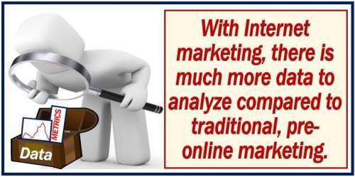 Internet marketing vs traditional marketing