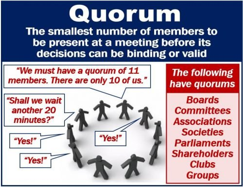 What is a quorum? Definition and examples - Market Business News