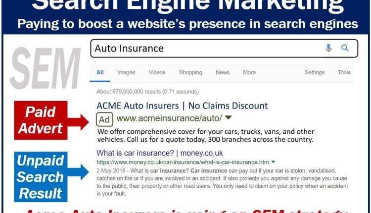 Search Engine Marketing or SEM image