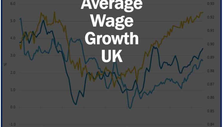 Average wage growth UK thumbnail