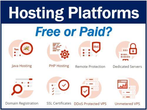 Hosting platforms large image