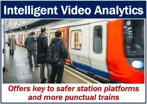 Intelligent video analytics technology