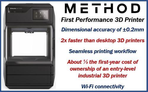 Method - First Performance 3D Printer
