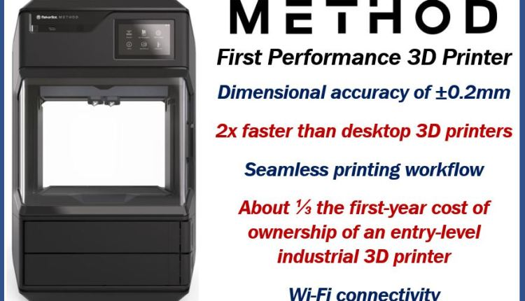 Method – First Performance 3D Printer